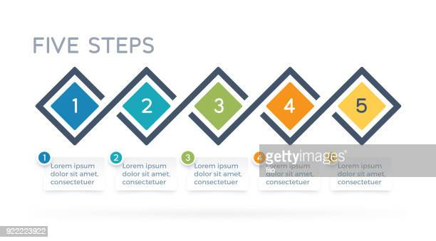 Five Step Process Infographics