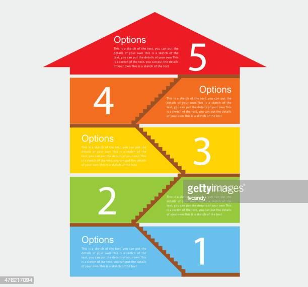 Fünf Schritte Gebäude