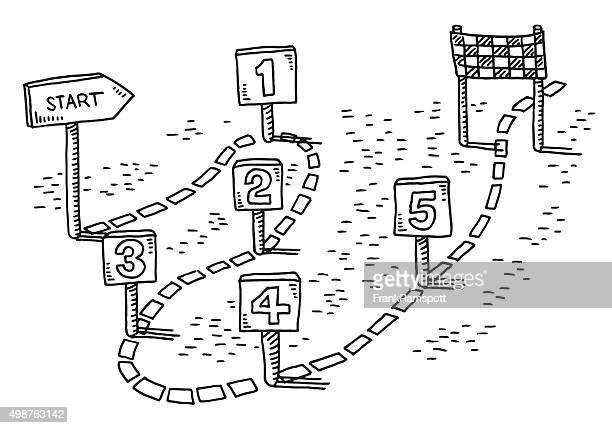 five steps from start to finish drawing - dotted line stock illustrations