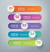 Five Steps Infographics Banners