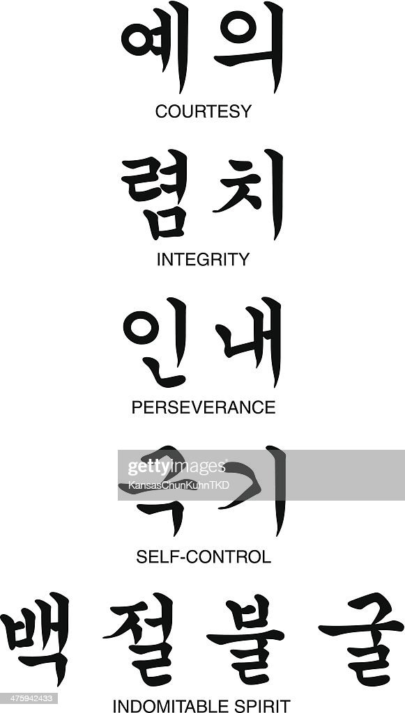 Five Tenets of TaeKwonDo (Courtesy, Integrity, Perseverance, Self-Contol, Indomitable Spirit)