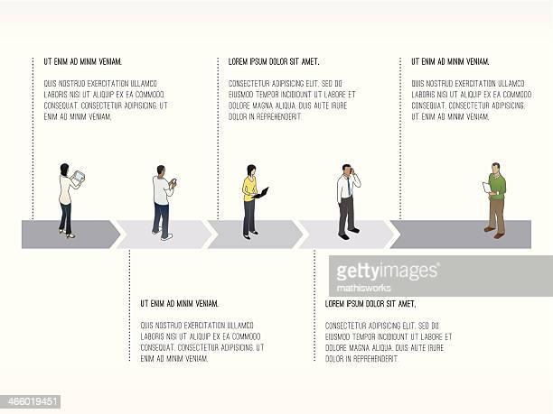 ilustraciones, imágenes clip art, dibujos animados e iconos de stock de etapa 5: cronología plantilla de actuador deslizante - edad humana