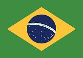 Flag of the Federative Republic of Brazil