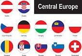 flags of Central Europe