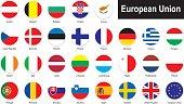 flags of European Union