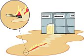 Flammable items with fire