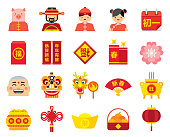 Flat Chinese New Year Icon Set | Kalaful Series