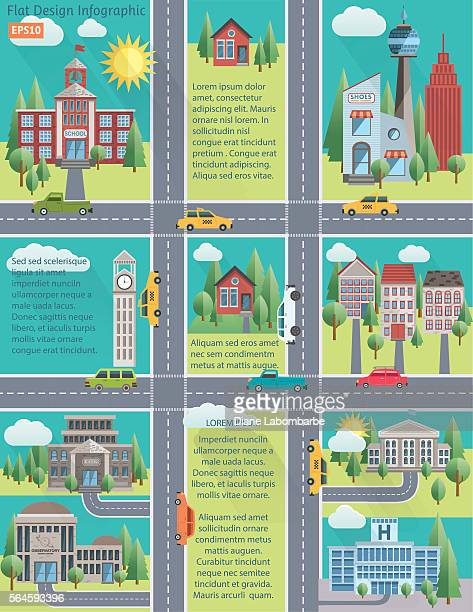 Flat Design Cityscape Infographic