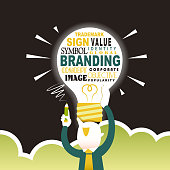flat design illustration concept of branding
