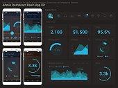 Flat design responsive Admin Dashboard UI mobile app