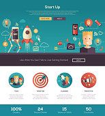 Flat design start up website header banner with webdesign elements