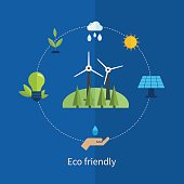 Flat design vector concept illustration with icons of eco-friendly