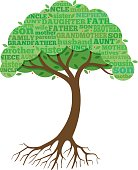 Flat family tree with roots vector illustration