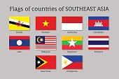 Flat flags of AEC members