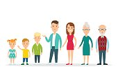 Flat Happy Family standing in line vector illustration. Life cycle concept. children, parents, grandparents.