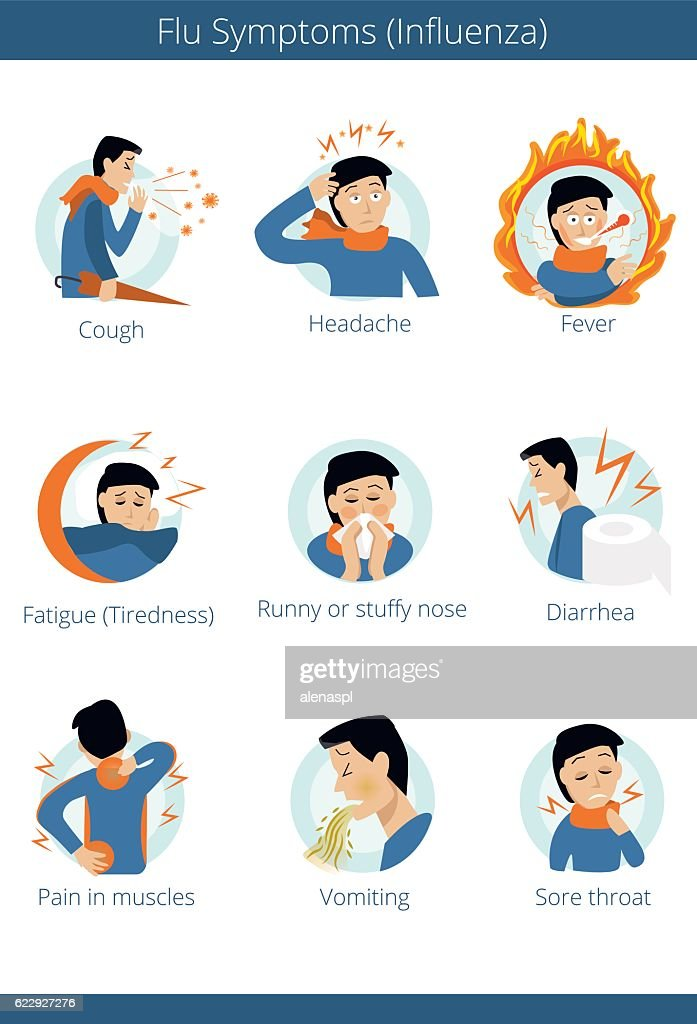 Flat infographic - most commons symptoms of grippe.