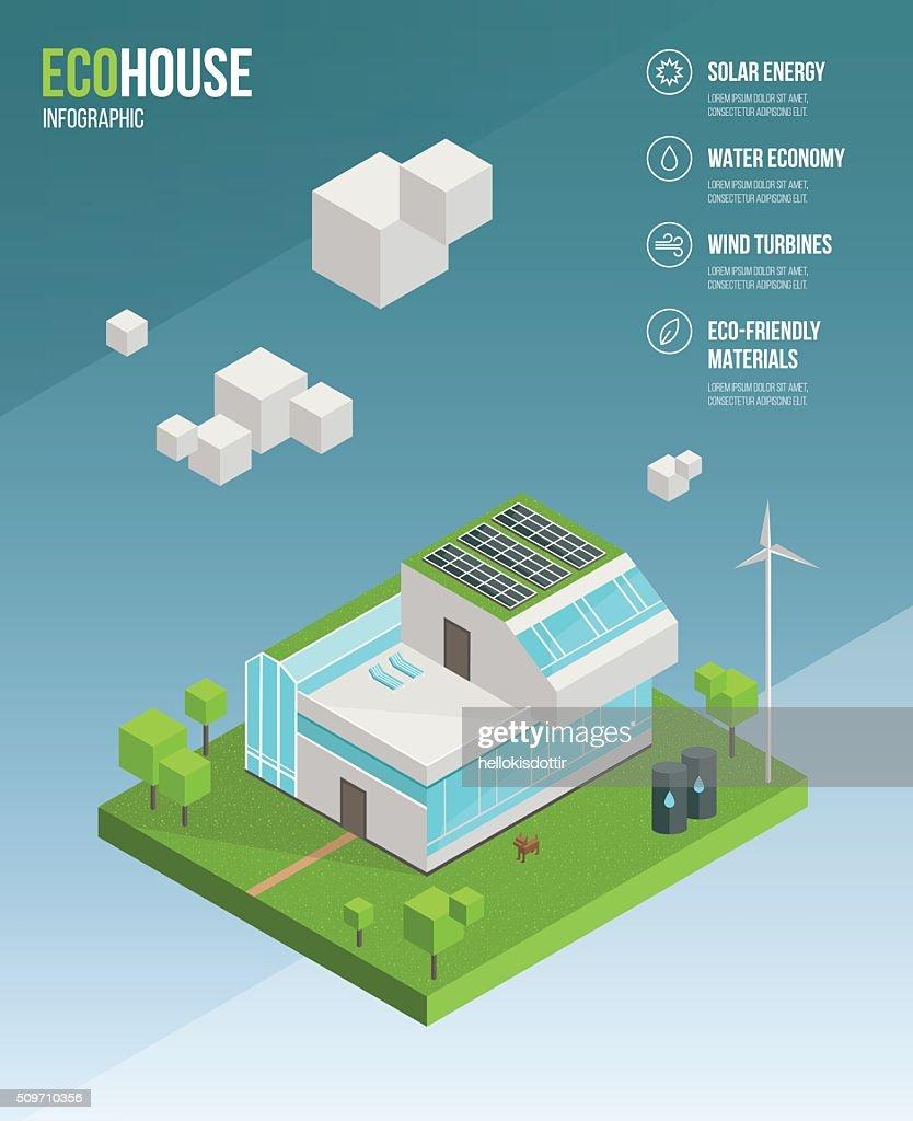 Flat isometric eco house concept.
