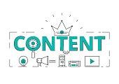 Flat line design word content concept of content digital marketing
