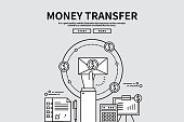 Flat line vector editable graphic illustration, business finance concept, money transfer