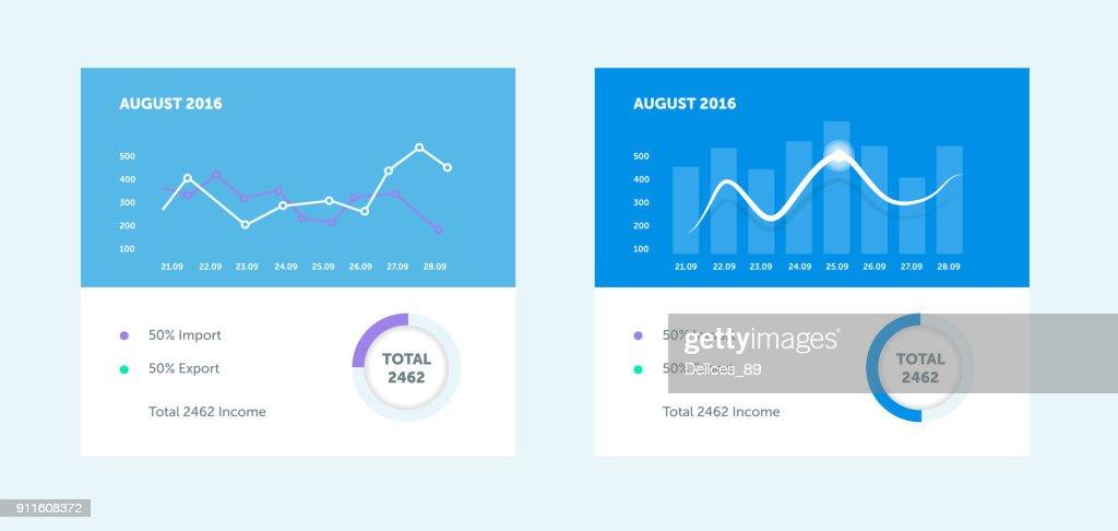 Flat linear graph chart