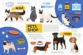 Flat Pet Shop Infographic Template
