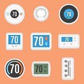 Flat thermostats set