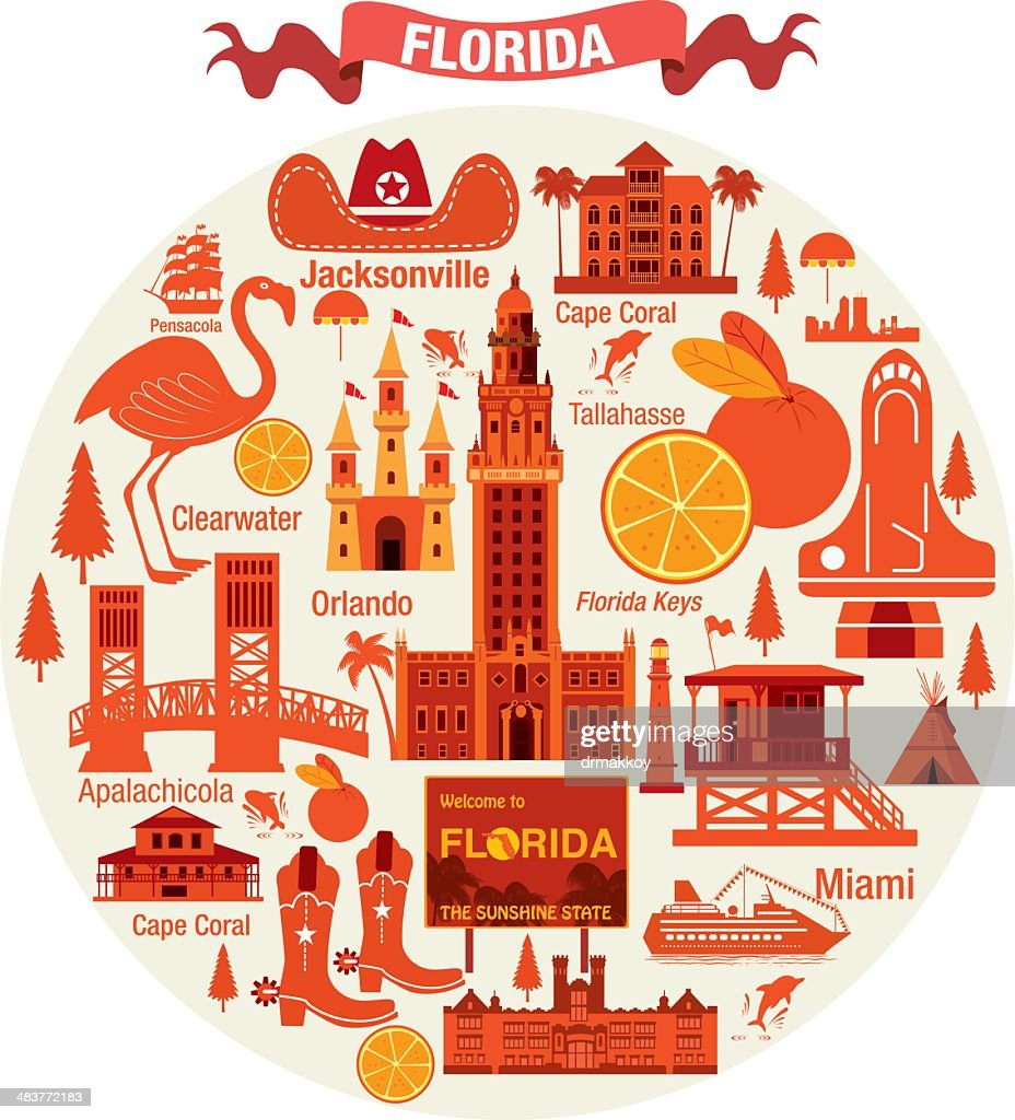 Florida Symbols Travel