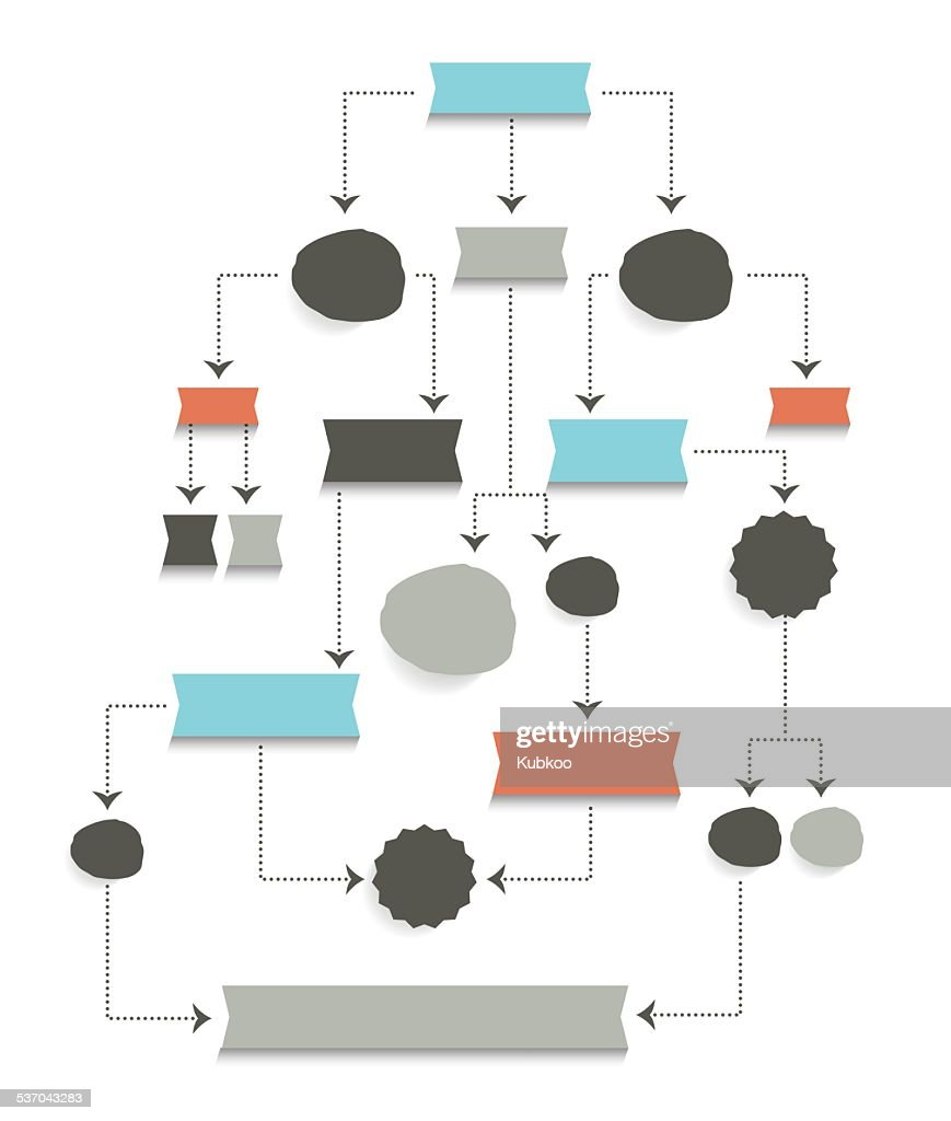 Flow chart diagram, scheme. Simply editable without text.