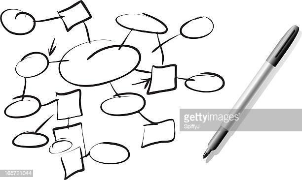 illustrazioni stock, clip art, cartoni animati e icone di tendenza di diagramma di flusso - pennarello