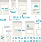Flowchart Application Mockup