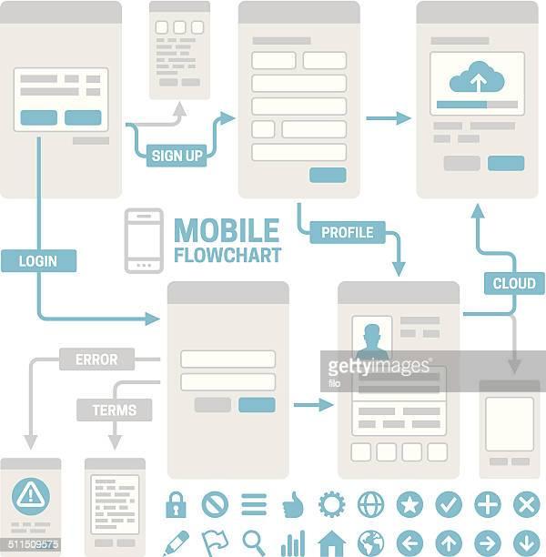 アプリケーション mockup フローチャート - ワイヤーフレーム作成点のイラスト素材/クリップアート素材/マンガ素材/アイコン素材