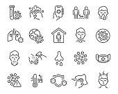 Flu and coronavirus icons set. Editable vector stroke