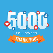 5000 followers, social sites post, greeting card