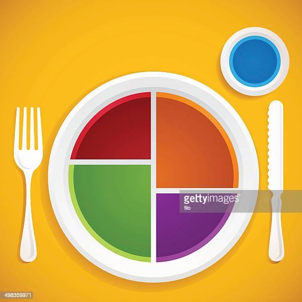 食べ物のプレート
