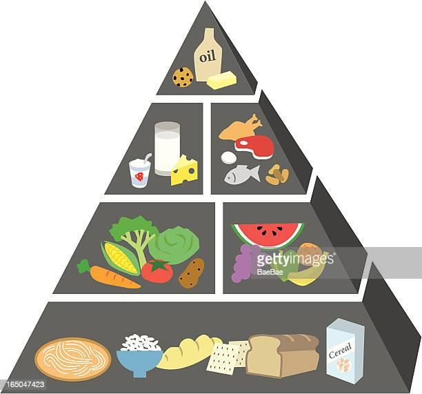food guide pyramid - food pyramid stock illustrations