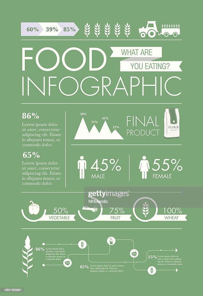 Food Infographic elements design vector
