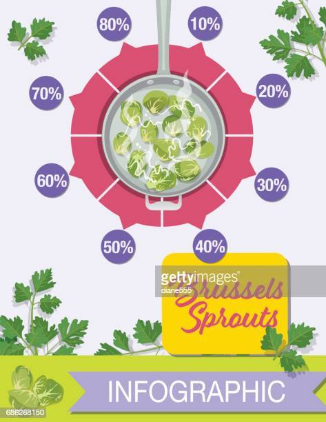 food infographic - vegetables - brussels sprout stock illustrations, clip art, cartoons, & icons