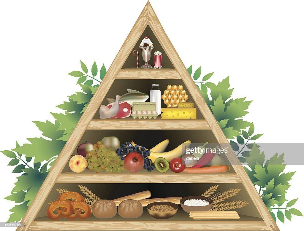 Food Pyramid on Healthy Food Pyramid Australia For Kids