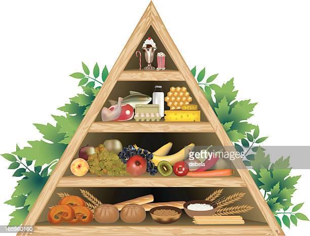 food pyramid diet - food pyramid stock illustrations