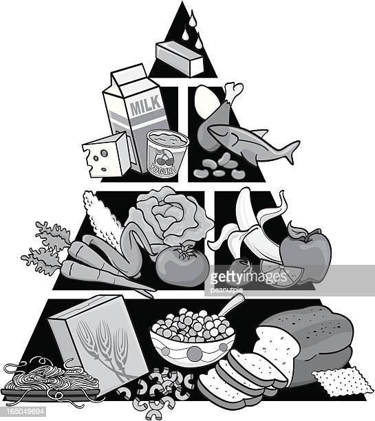 food pyramid in greyscale - macaroni stock illustrations, clip art, cartoons, & icons