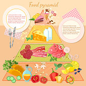 Food pyramid infographic healthy eating