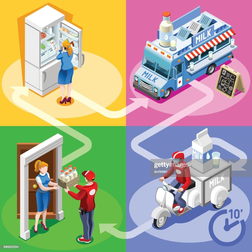 Lebensmittel Truck Milch Molkerei Produkt Nach Hause Lieferung