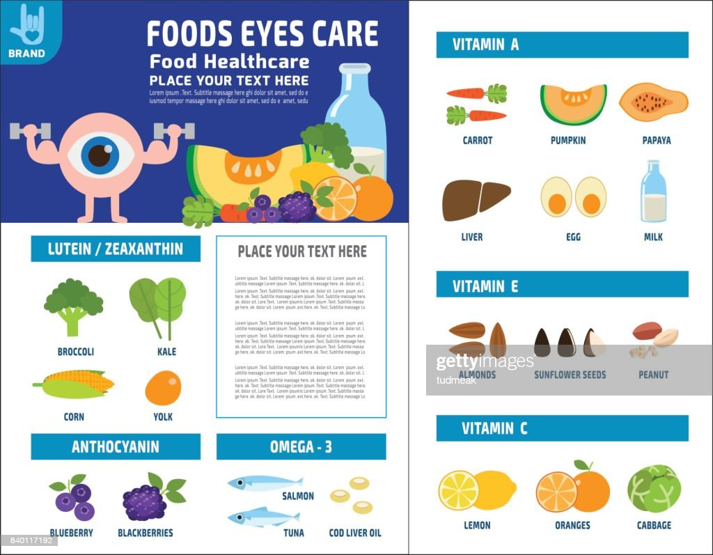 Foods eyes care. source and benefits. Medical healthcare concept. Food healthy infographic elements. nutrient and minerals  Vector flat icon design illustration template brochure layout flyer leaflet