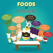 Foods for Pain Relief Infographic