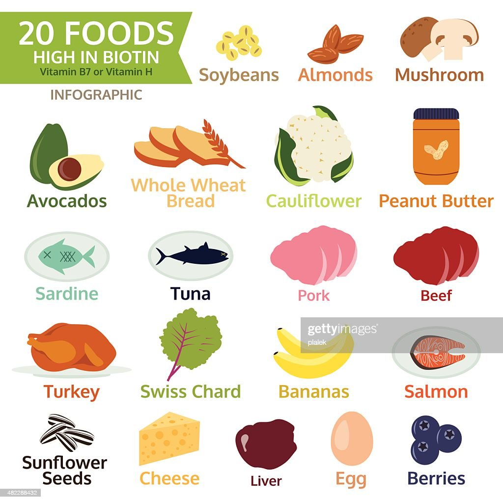 Foods High in Biotin, vegetable, fruit