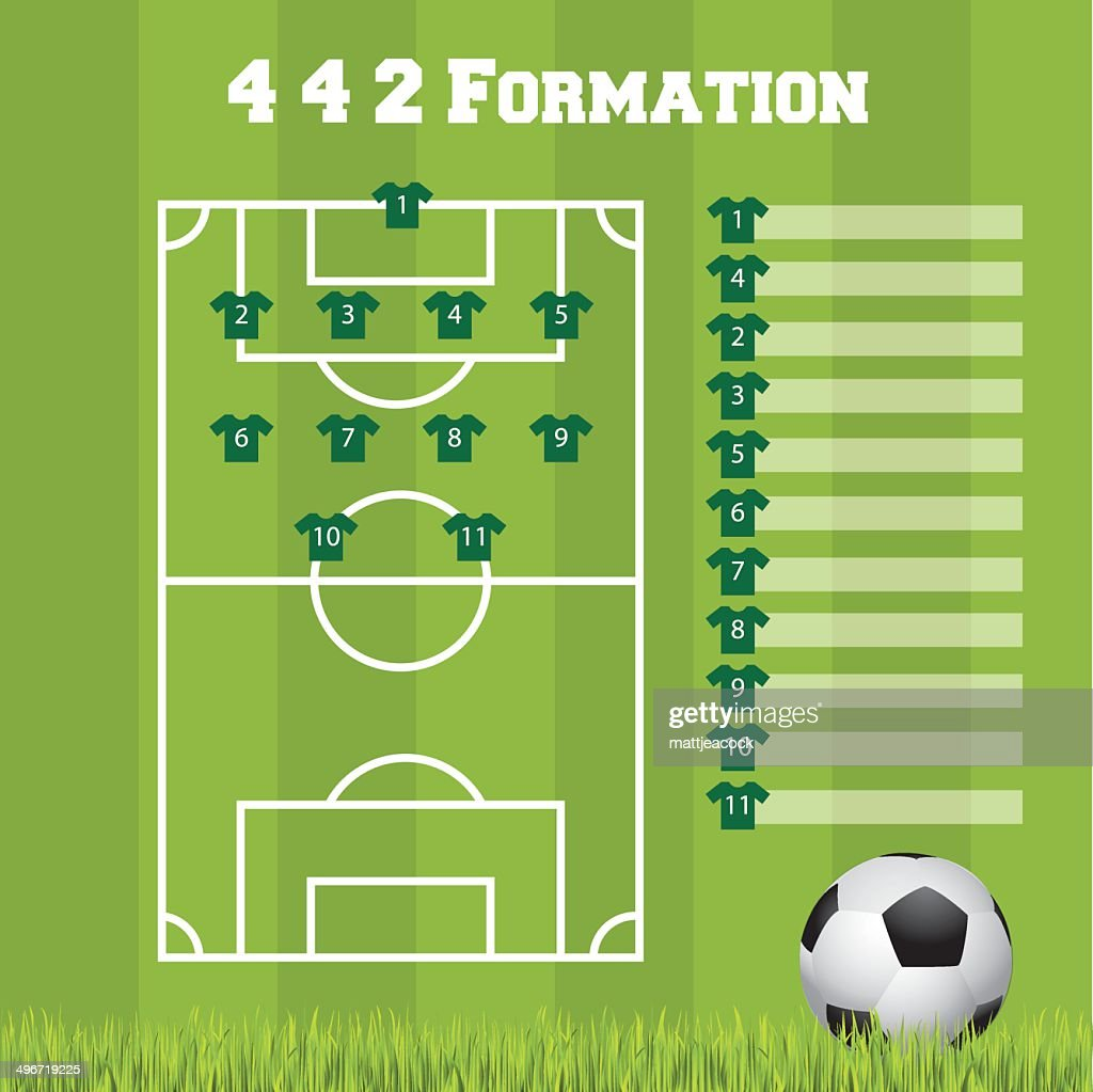 Football formation template : stock illustration