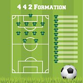Football formation template
