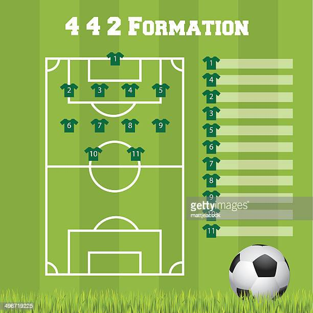 football formation template - sports team stock illustrations, clip art, cartoons, & icons
