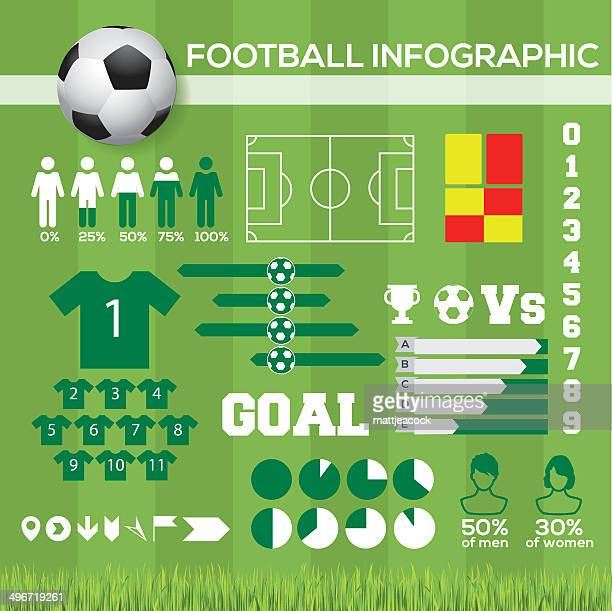 football infographic - football field stock illustrations, clip art, cartoons, & icons