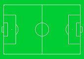 Football pitch (football field or soccer field).